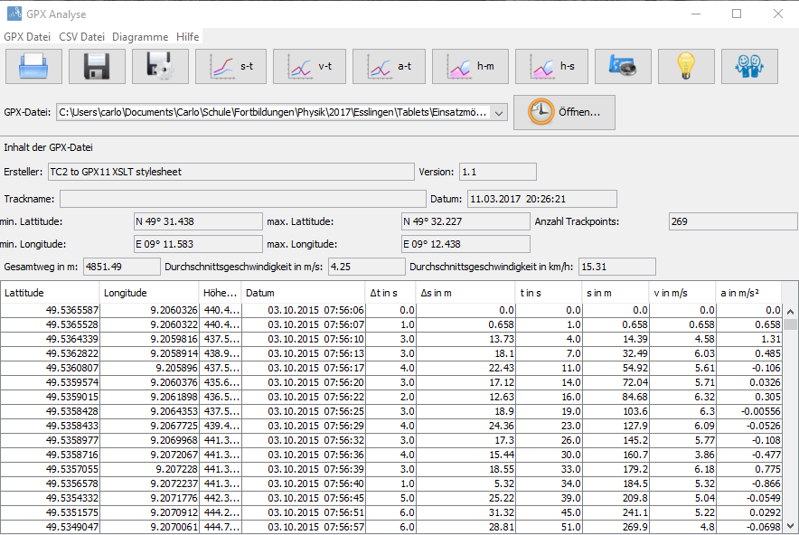 GPX Analyzer